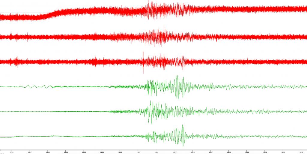 Central Australia magnitude 6.1 broadband in eqWave